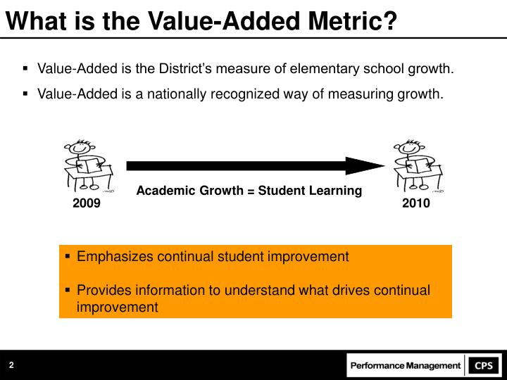 What is the value added metric