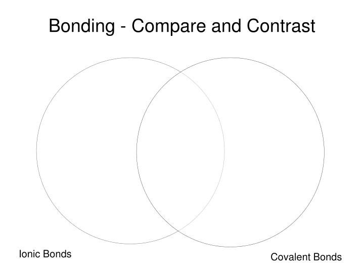 compare and contrast on stock vs bonds English composition i compare and contrast 8 april 2017 stocks and bonds when it comes to investing, stocks and bonds are the two terms heard most often.