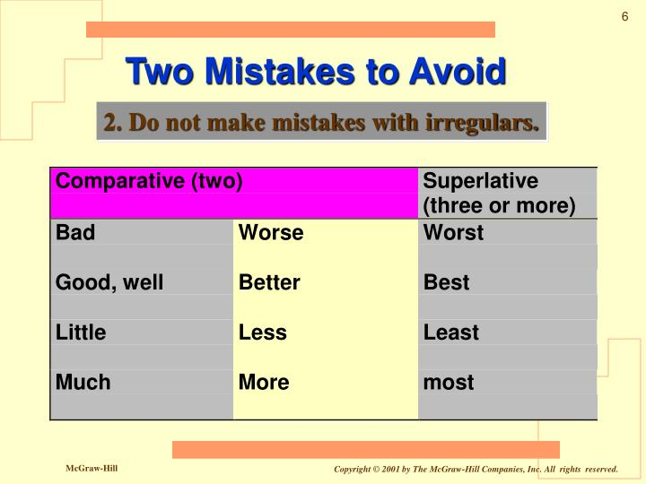 Two Mistakes to Avoid