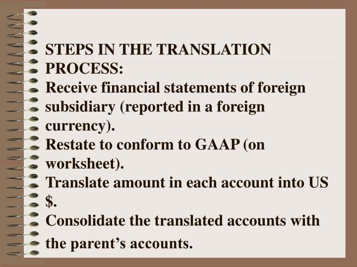 STEPS IN THE TRANSLATION PROCESS: