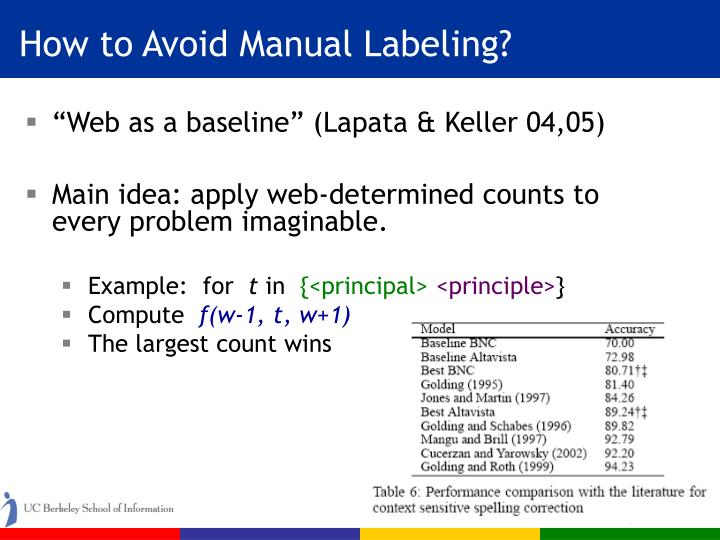 How to Avoid Manual Labeling?