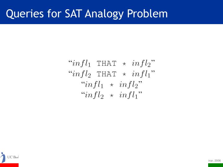 Queries for SAT Analogy Problem