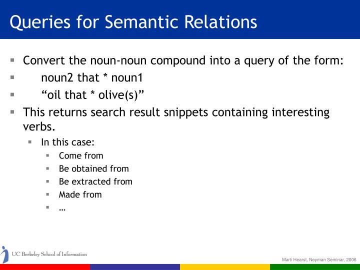 Queries for Semantic Relations