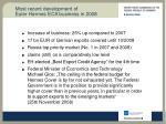 most recent development of euler hermes eca business in 2008