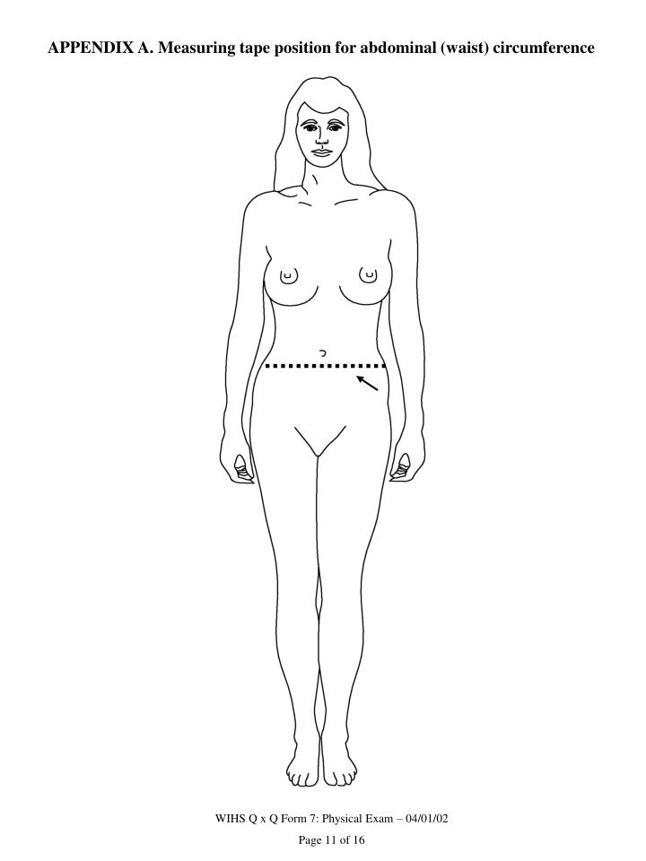 APPENDIX A. Measuring tape position for abdominal (waist) circumference