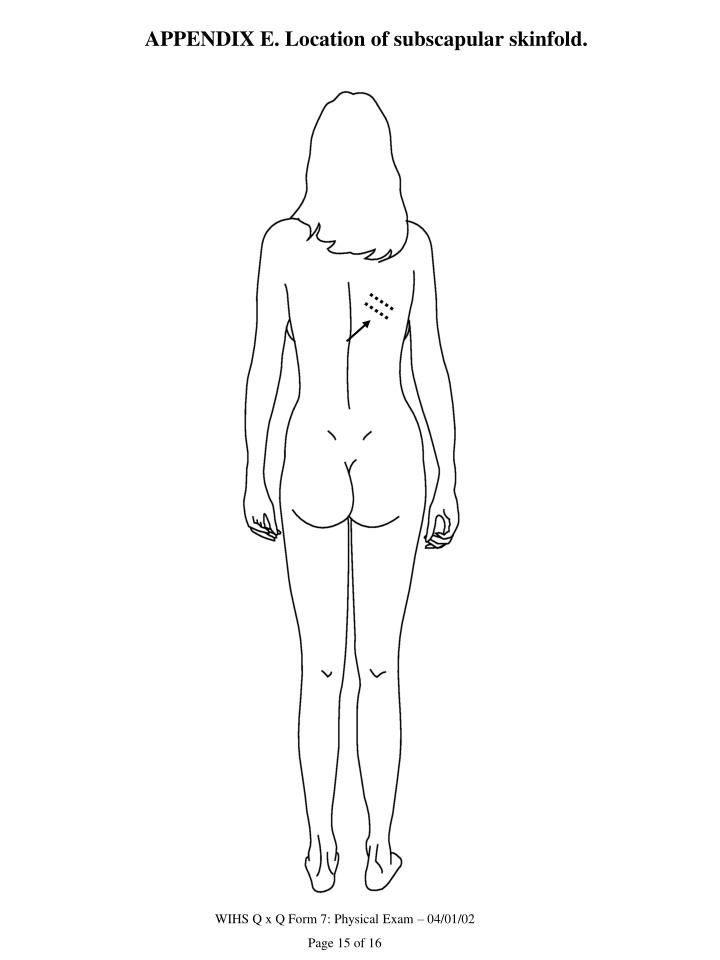 APPENDIX E. Location of subscapular skinfold.