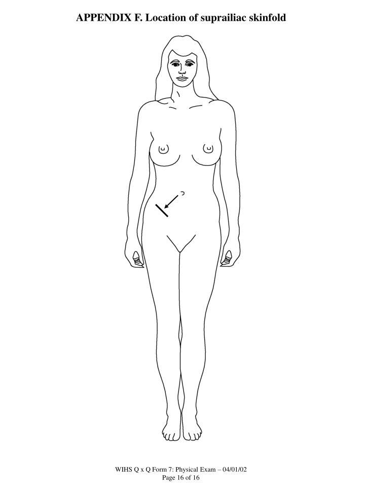 APPENDIX F. Location of suprailiac skinfold