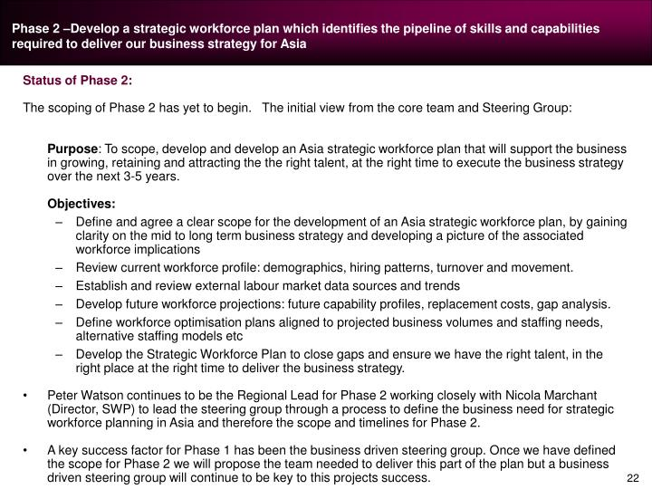 Phase 2 –Develop a strategic workforce plan which identifies the pipeline of skills and capabilities required to deliver our business strategy for Asia