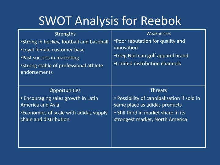 swot analysis adidas case study Adidas strategic management  there is also a case study of adidas and reebok given at the end for  swot analysis of.