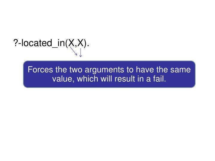 ?-located_in(X,X).