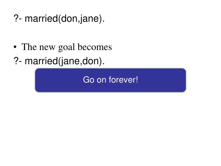 ?- married(don,jane).