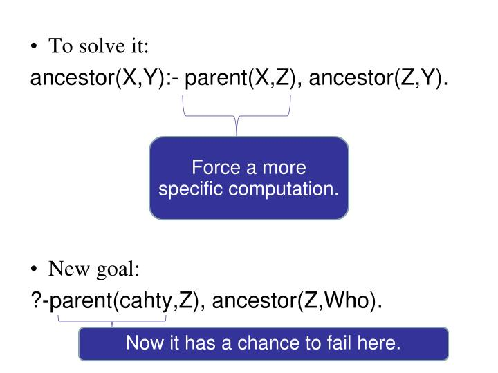 To solve it: