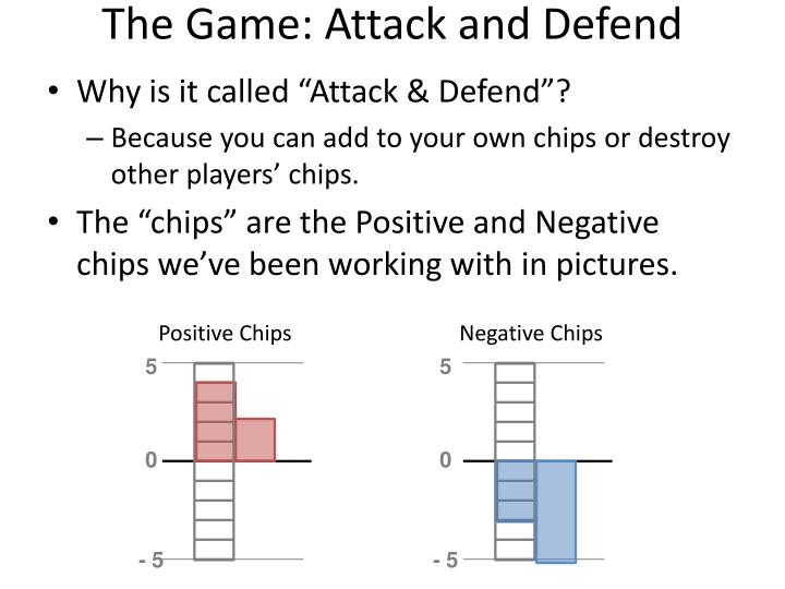 The game attack and defend