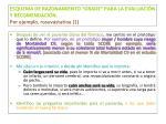 esquema de razonamiento grade para la evaluaci n y recomendaci n por ejemplo rosuvastatina 1