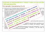 esquema de razonamiento grade para la evaluaci n y recomendaci n por ejemplo rosuvastatina 1 y 2