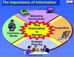 the importance of information