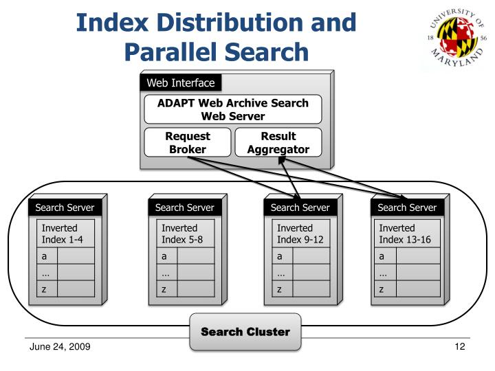 Index Distribution and Parallel Search