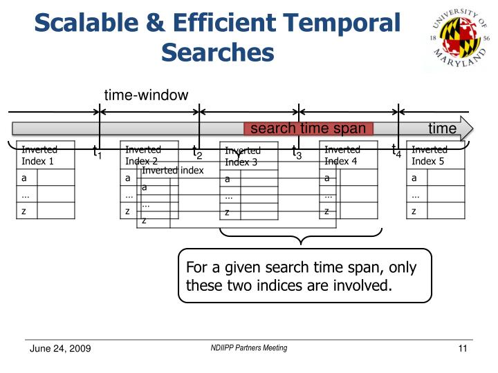 Scalable & Efficient Temporal Searches