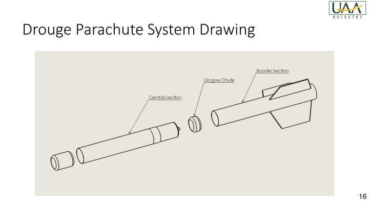 Drouge Parachute System Drawing