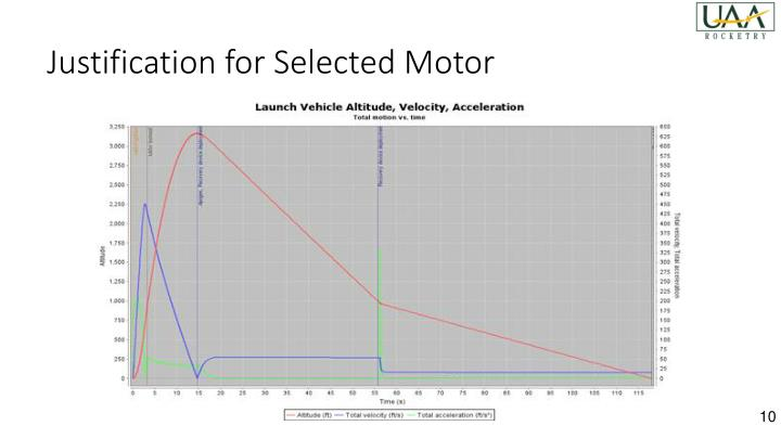 Justification for Selected Motor