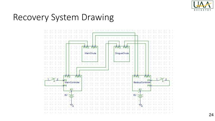 Recovery System Drawing
