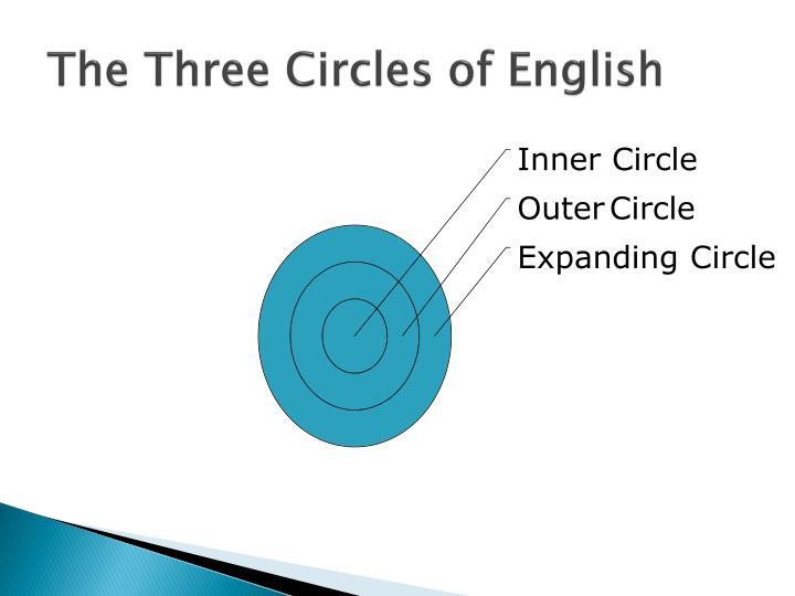 The Three Circles of English