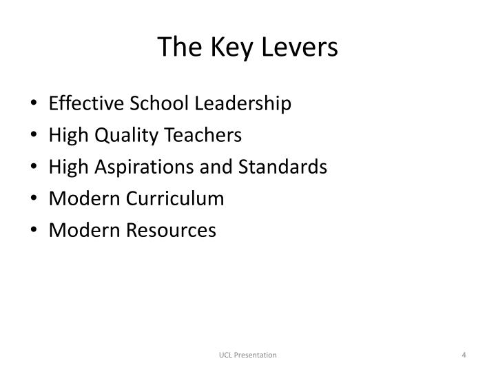 The Key Levers