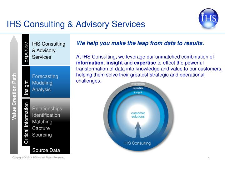 IHS Consulting & Advisory Services