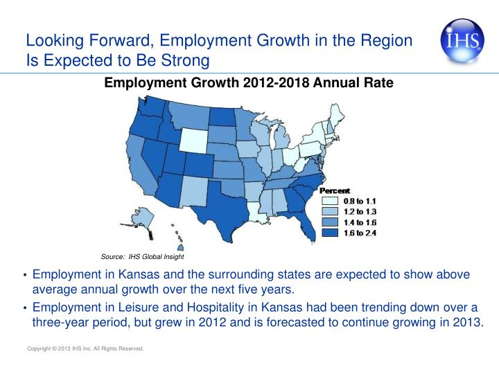 Looking Forward, Employment Growth in the Region Is Expected to Be Strong