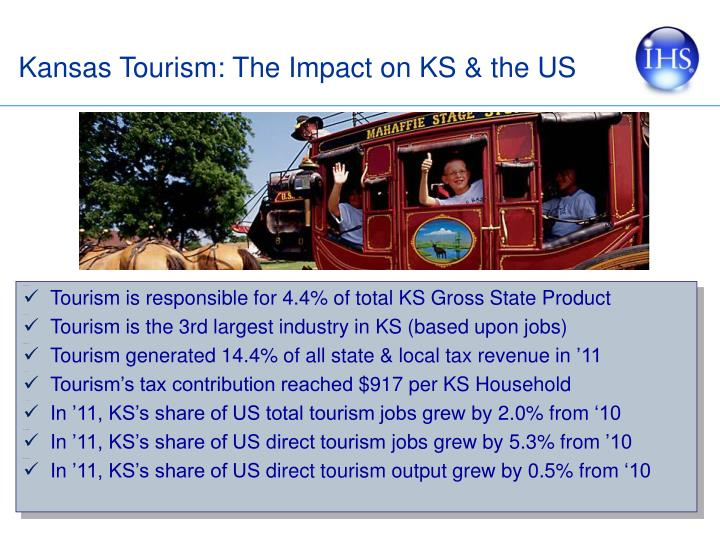 Kansas Tourism: The Impact on KS & the US