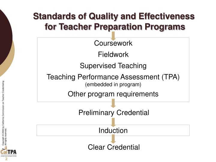 Standards of quality and effectiveness for teacher preparation programs