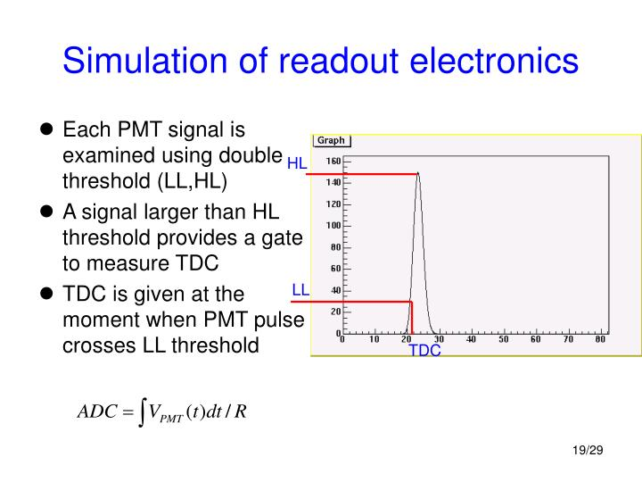 Simulation of readout electronics