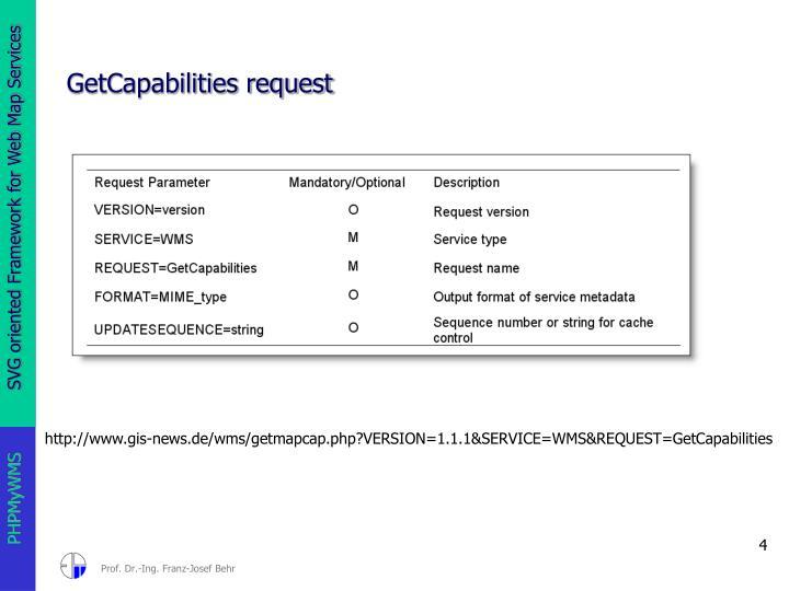 GetCapabilities request