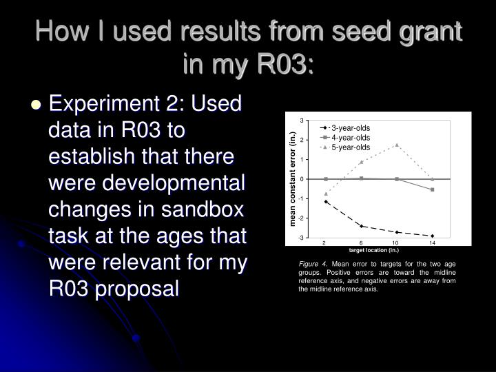 Ppt Seed Grant Funding Powerpoint Presentation Id6886624