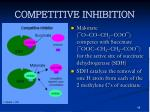 competitive inhibition1