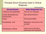 principal serum enzymes used in clinical diagnosis1