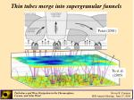 thin tubes merge into supergranular funnels
