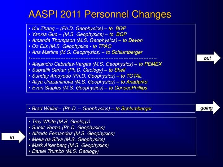 AASPI 2011 Personnel Changes