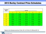 2013 burley contract price schedules