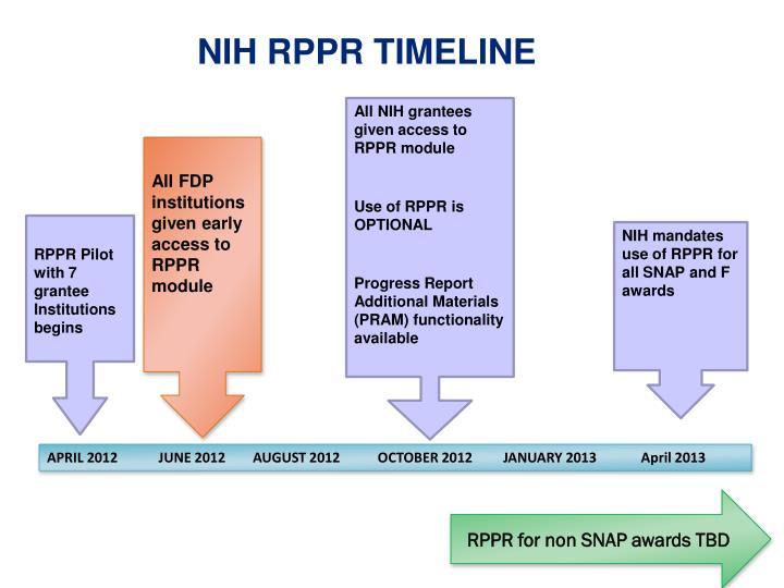 NIH RPPR TIMELINE