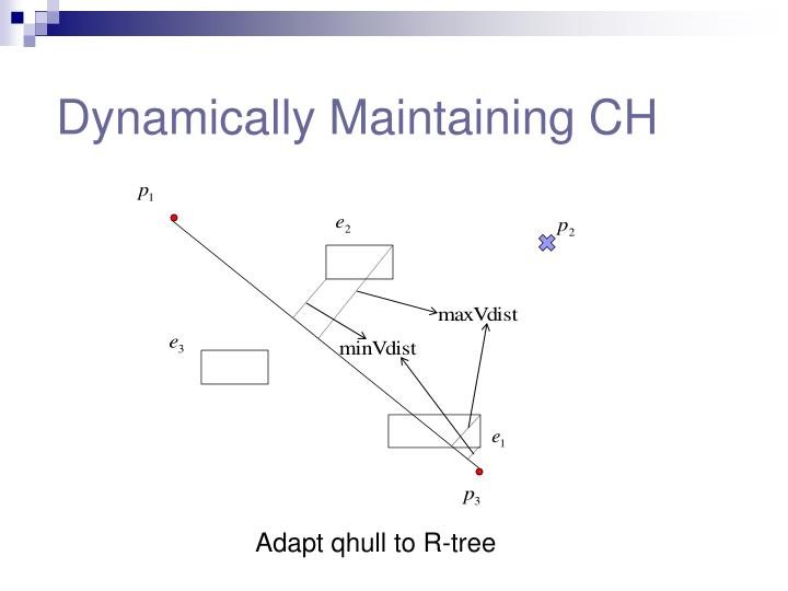 Dynamically Maintaining CH