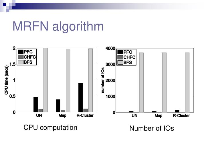MRFN algorithm
