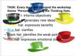 task every team will interpret the workshop theme personality using the thinking hats
