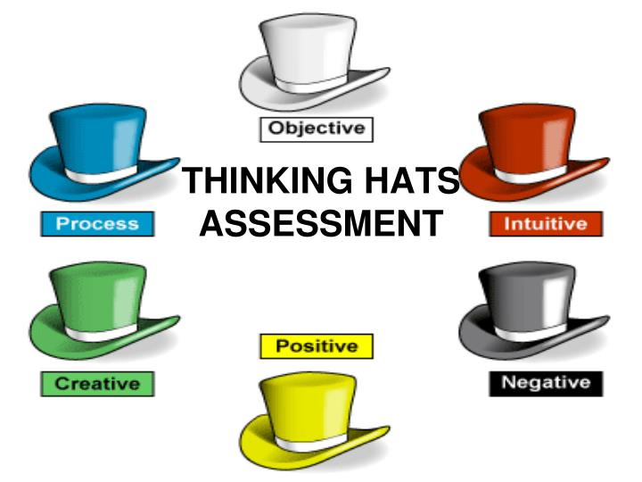 thinking hats assessment n.