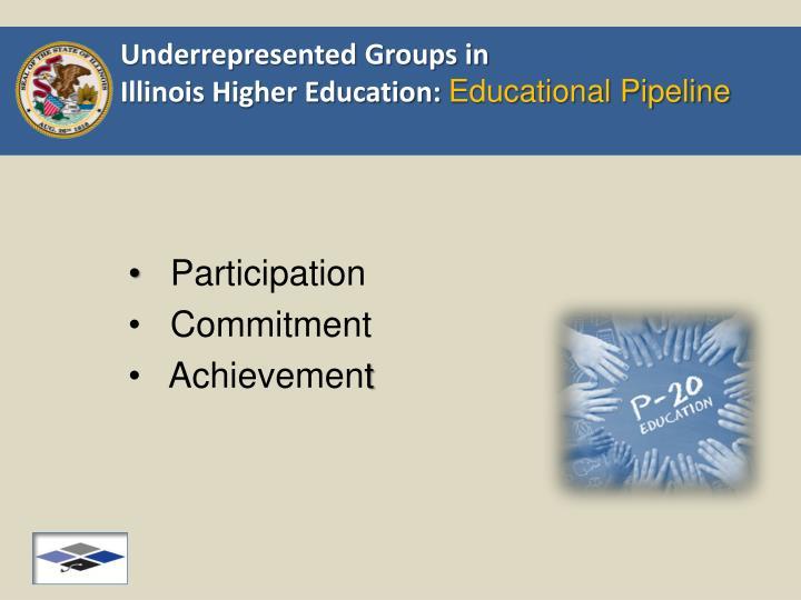 Underrepresented Groups in