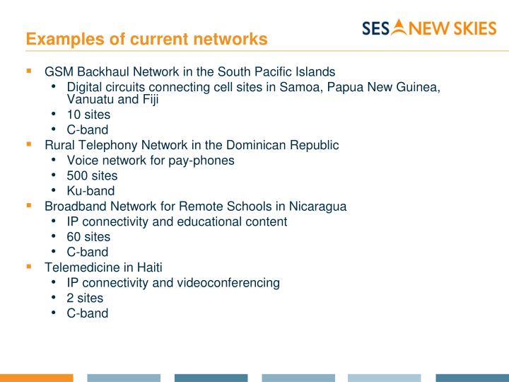 Examples of current networks