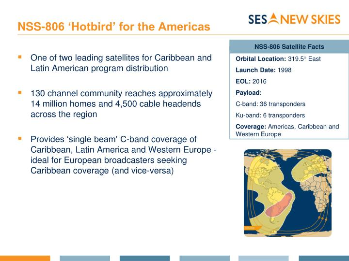 NSS-806 Satellite Facts