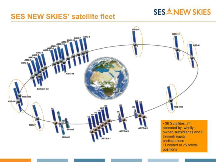 Ses new skies satellite fleet