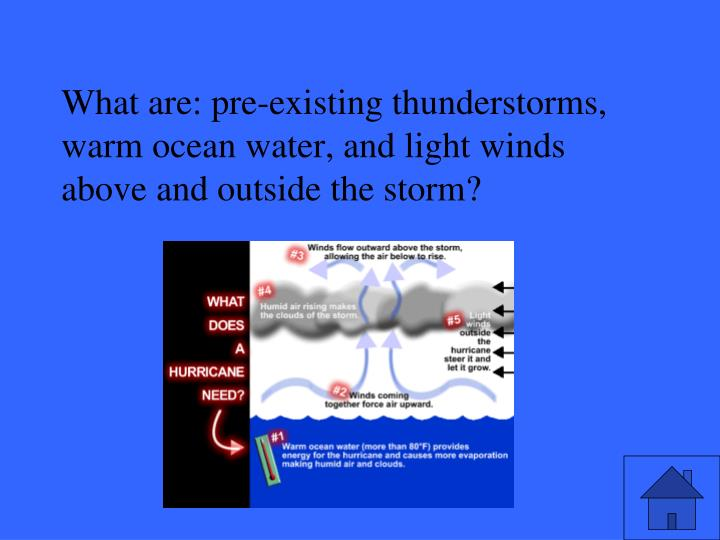 What are: pre-existing thunderstorms,