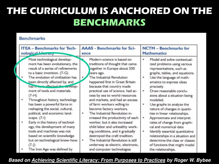THE CURRICULUM IS ANCHORED ON THE